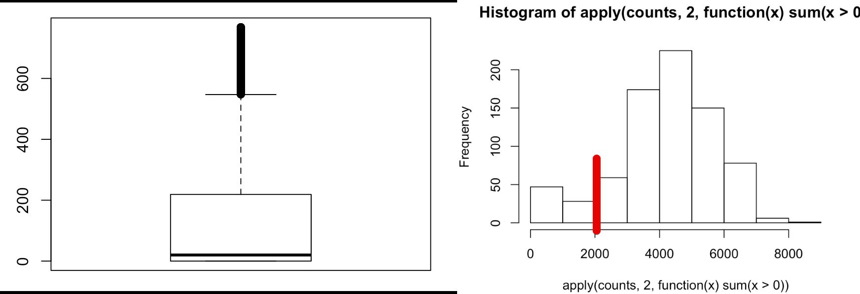 单细胞转录组学习笔记-17-用Seurat包分析文章数据  BIOINFOPLANET