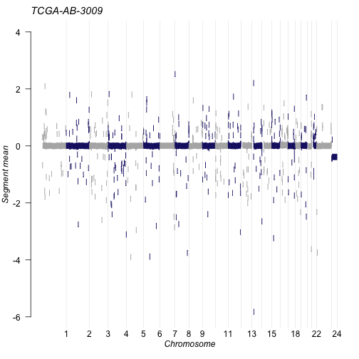 plot of chunk unnamed-chunk-219