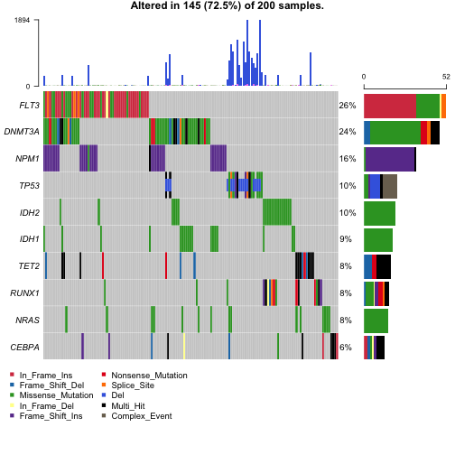 plot of chunk unnamed-chunk-204